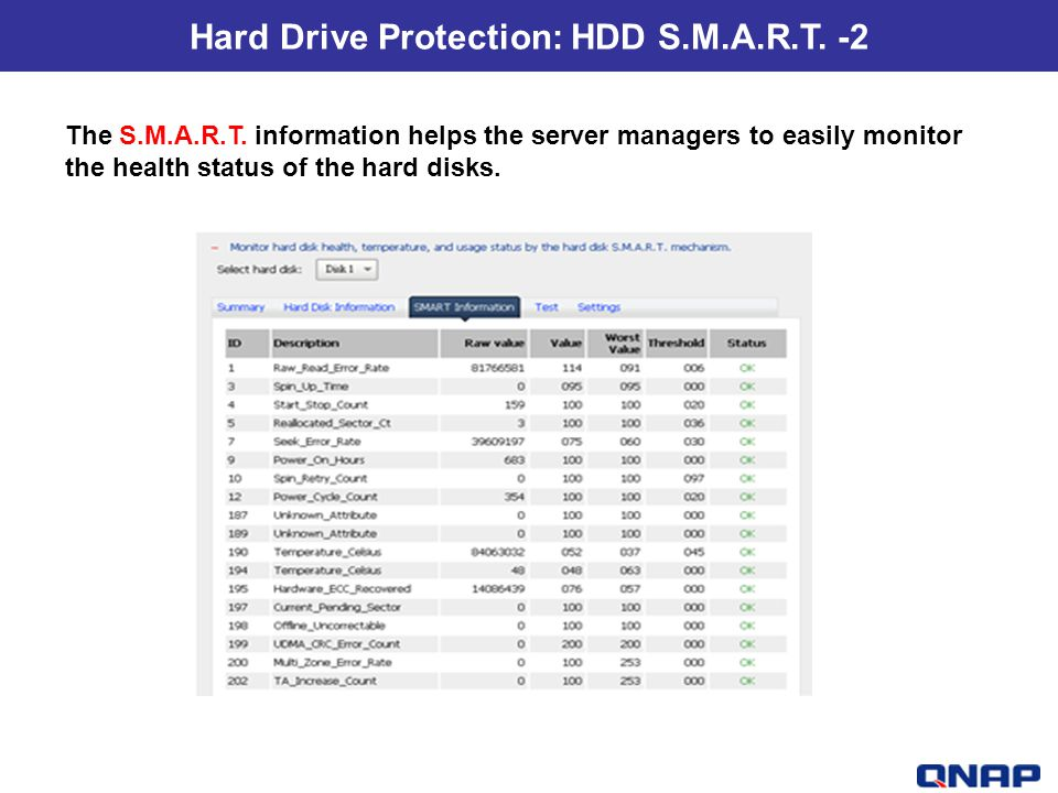 Hard Drive Protection: HDD S.M.A.R.T. -2