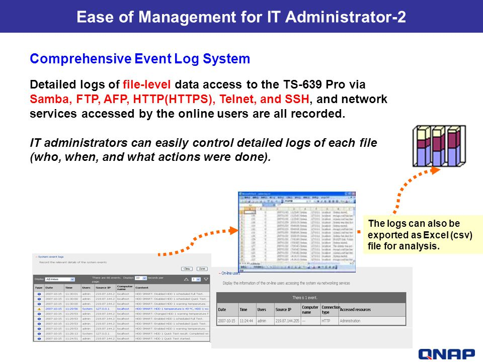 Ease of Management for IT Administrator-2