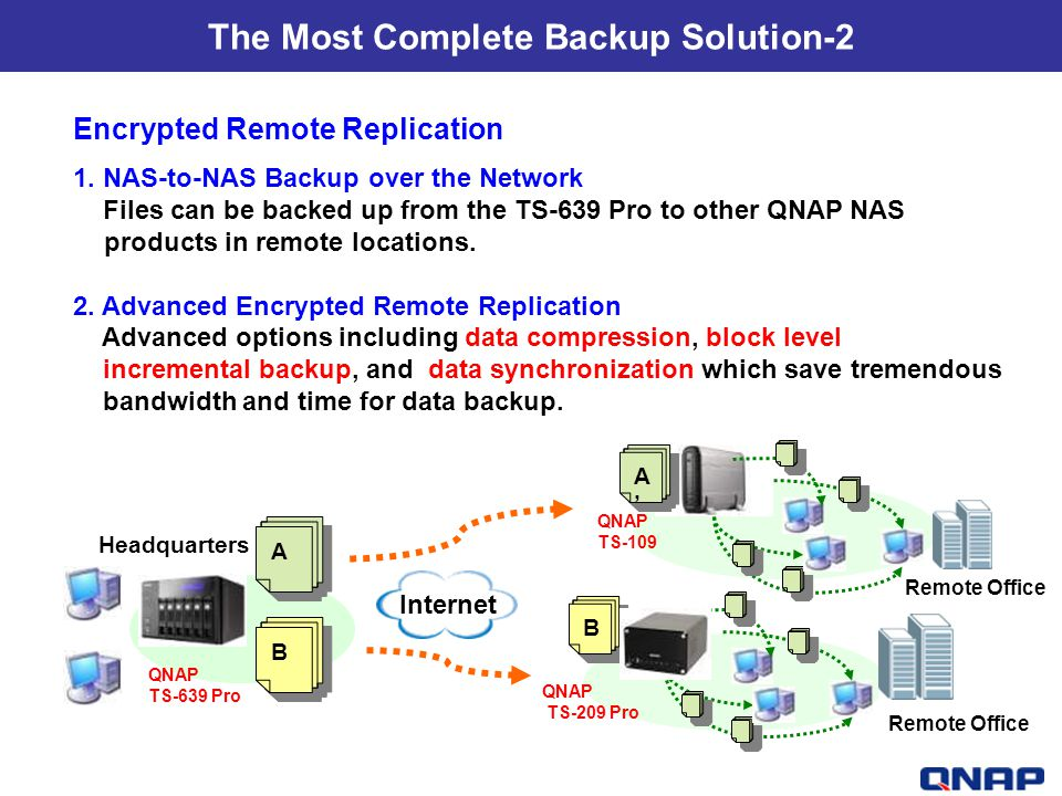 The Most Complete Backup Solution-2