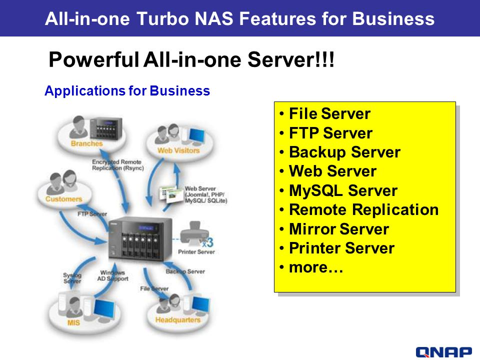 All-in-one Turbo NAS Features for Business