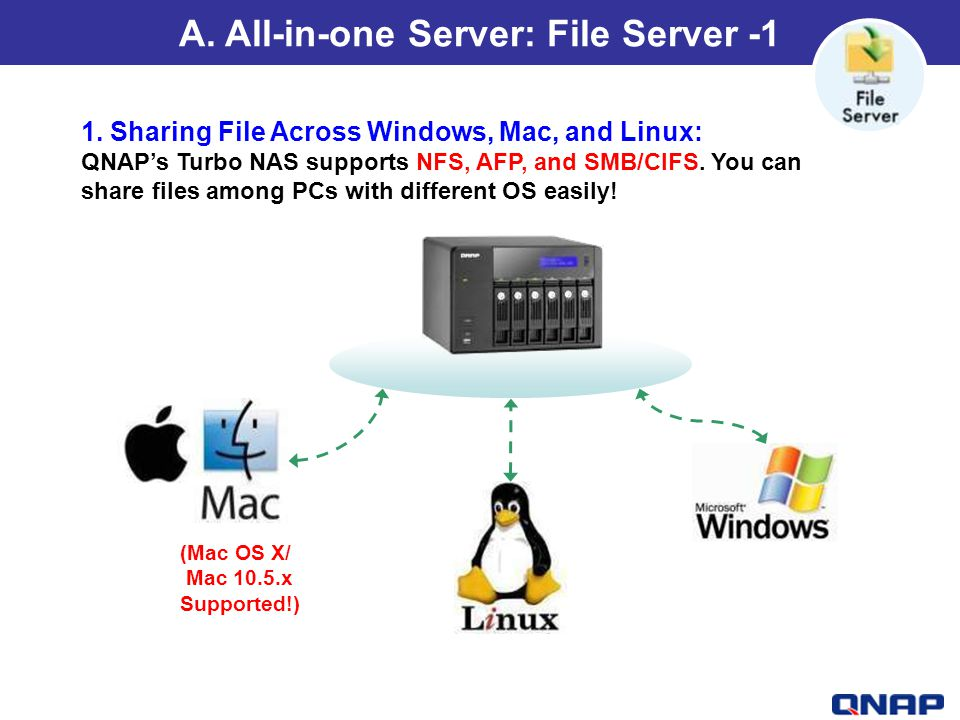 A. All-in-one Server: File Server -1
