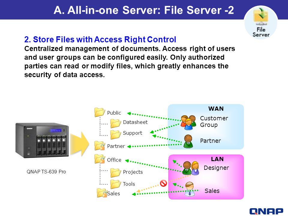 A. All-in-one Server: File Server -2