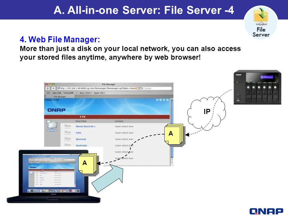 A. All-in-one Server: File Server -4