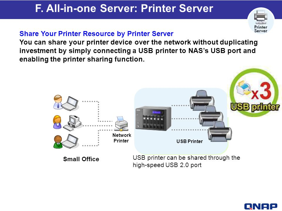 F. All-in-one Server: Printer Server