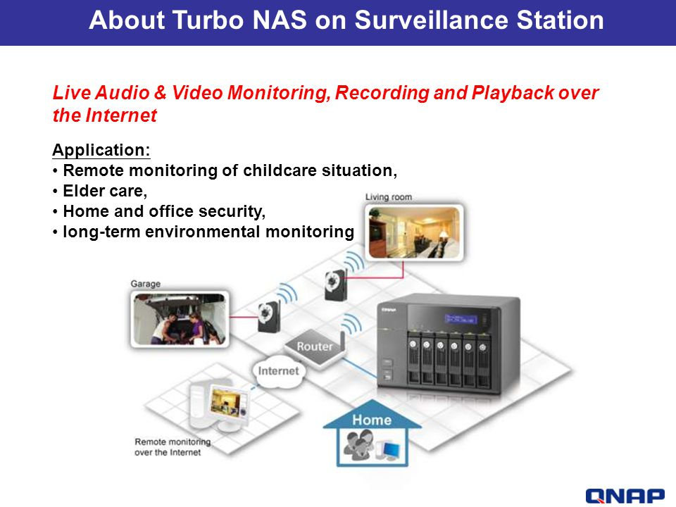 About Turbo NAS on Surveillance Station