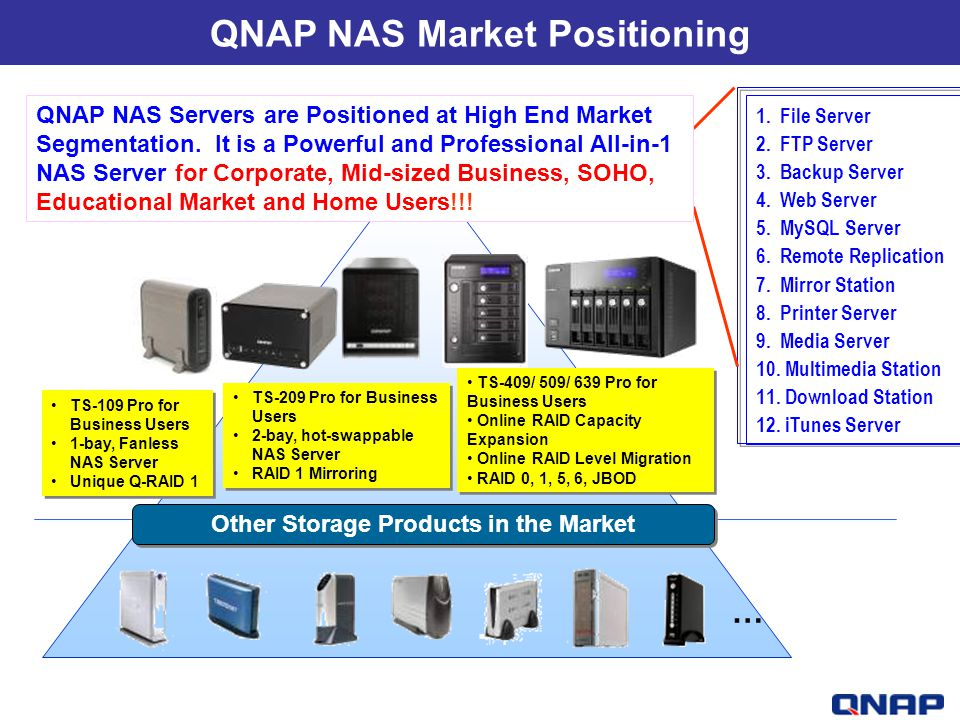QNAP NAS Market Positioning Other Storage Products in the Market