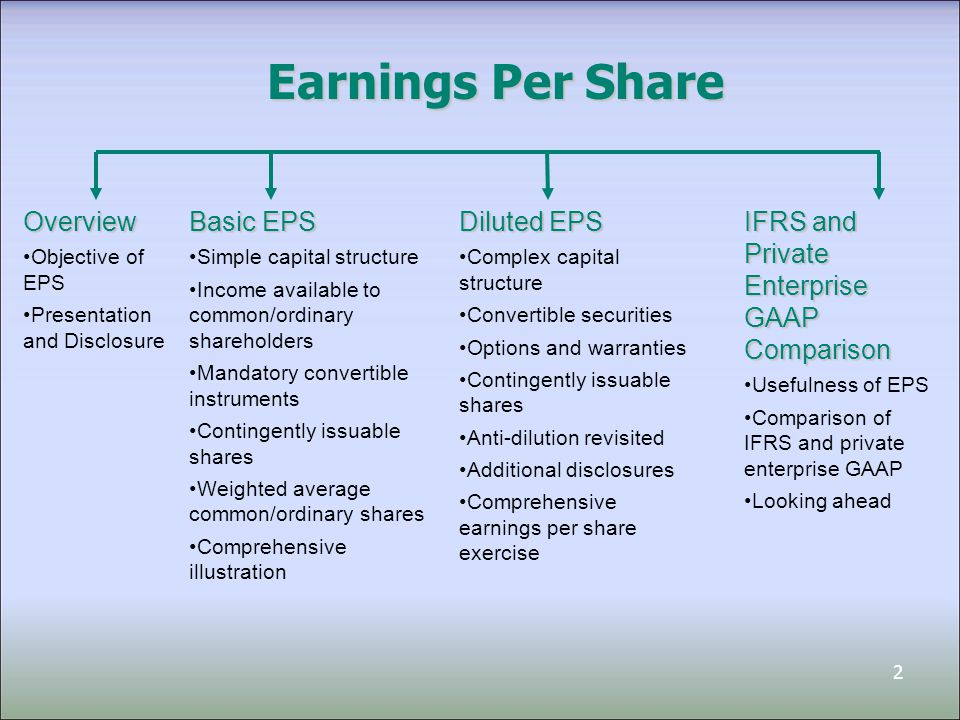 Earnings per share learn how to calculate basic and diluted eps.