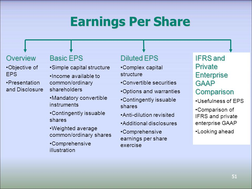 Earnings per share ppt powerpoint presentation outline gridlines.