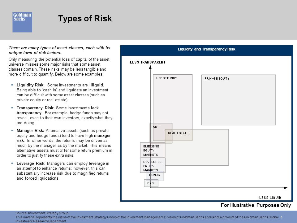 Introduction to Investing Table of Contents - ppt download