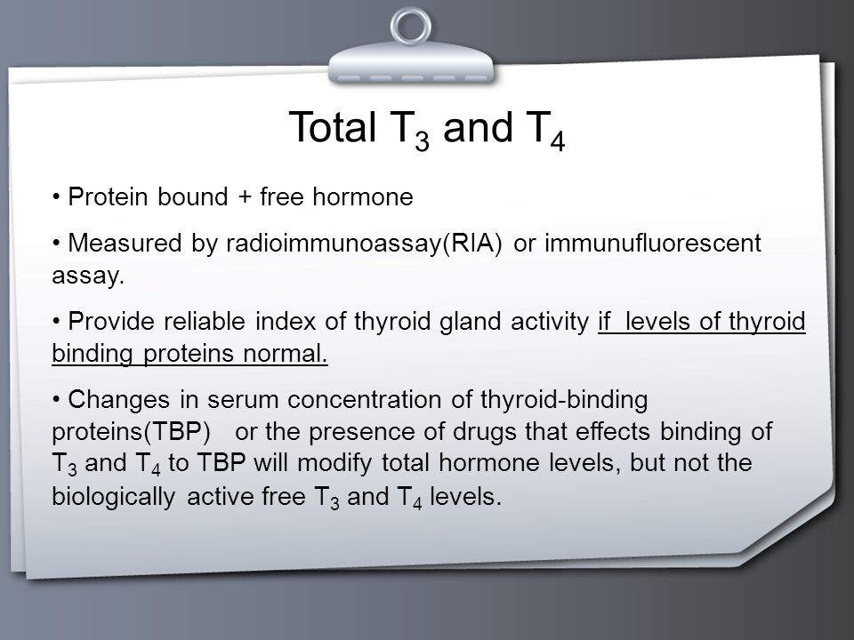 Thyroid Function Tests Ppt Download
