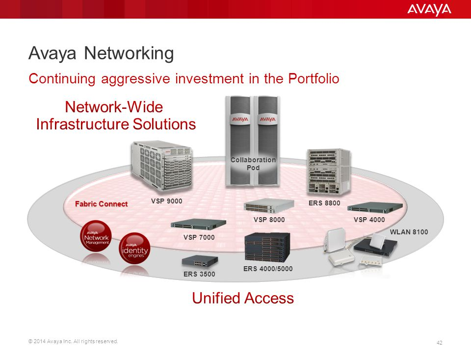 Avaya Networking Ethernet Switching - ppt download
