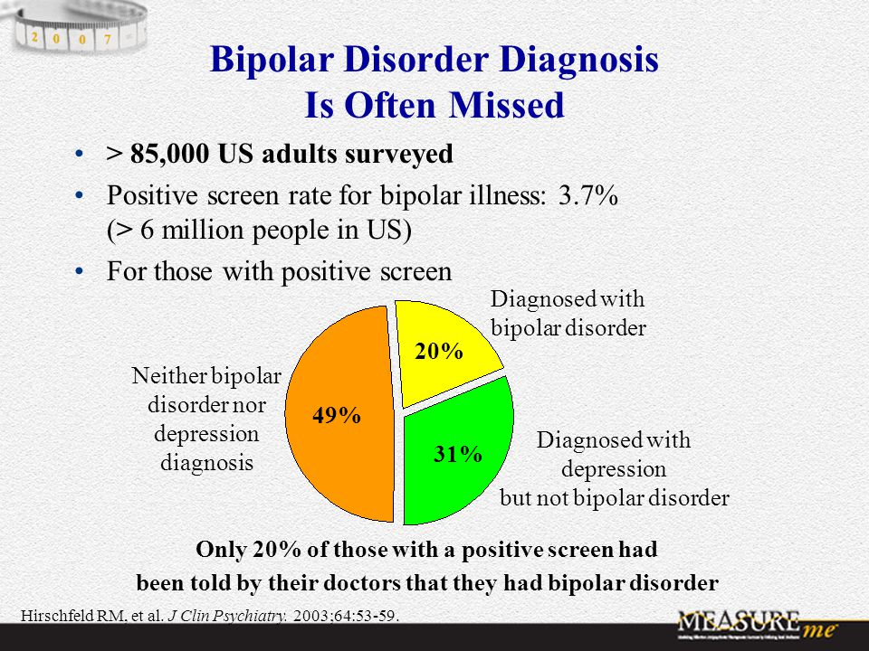 bipolar disorder i in adults of Symptoms