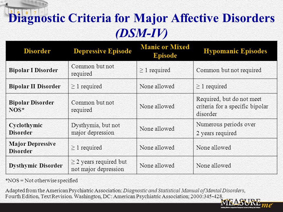 bipolar disorder and its possible diagnosis The bipolar disorder classification as defined in the diagnostic and statistical manual of mental disorders (dsm) mania is the cardinal symptom of bipolar disorder without the mania, it would be considered depressive disorder.
