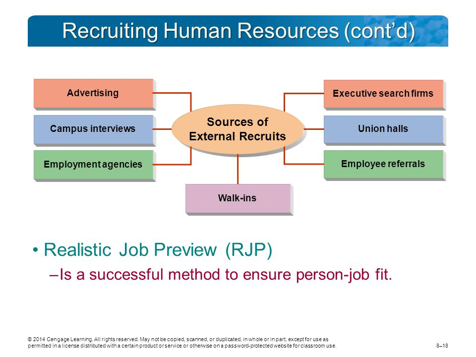 Recruiting Human Resources (cont'd)