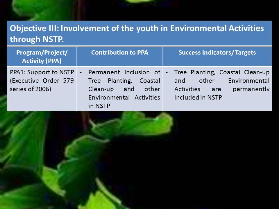 narrative report nstp cleaning program