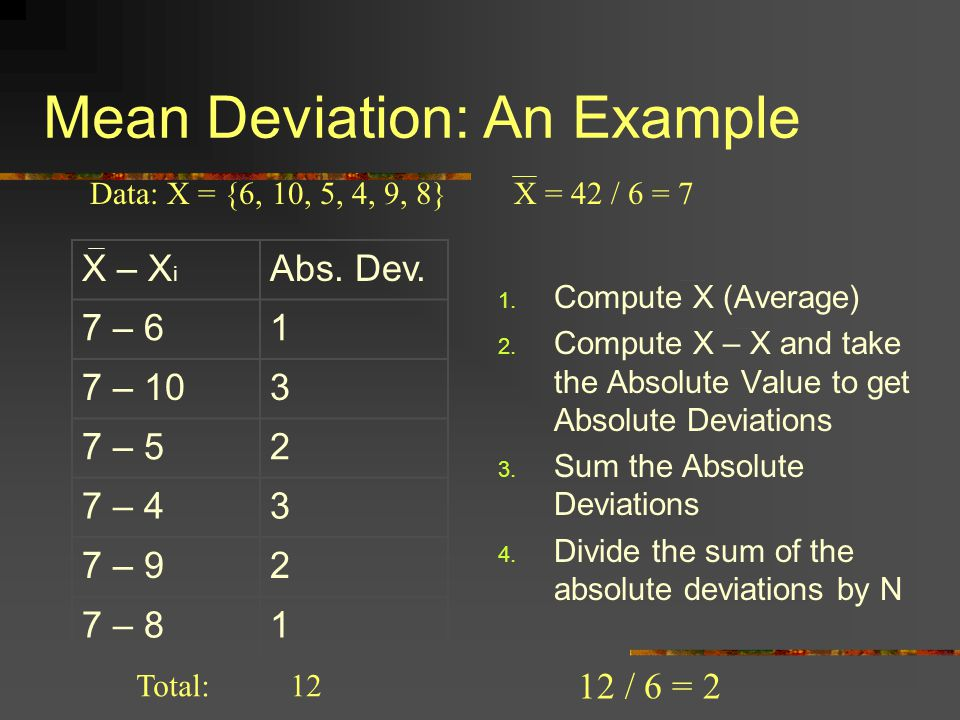 Mean Deviation: An Example
