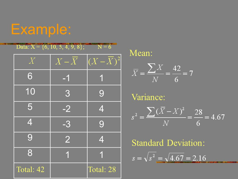 Example: Mean: Variance: