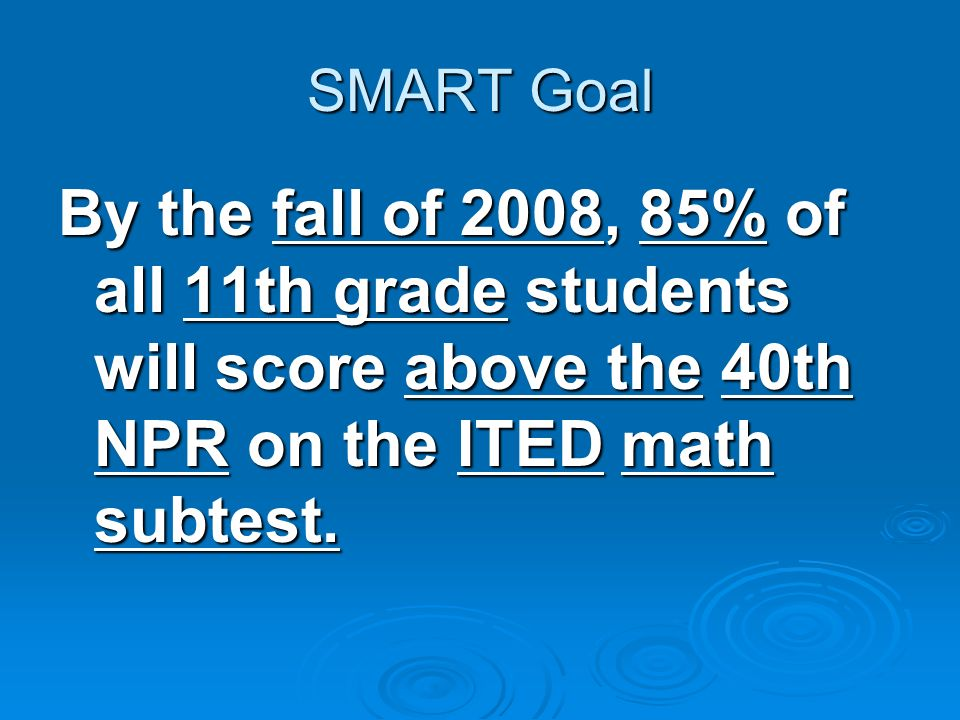SMART Goal By the fall of 2008, 85% of all 11th grade students will score above the 40th NPR on the ITED math subtest.