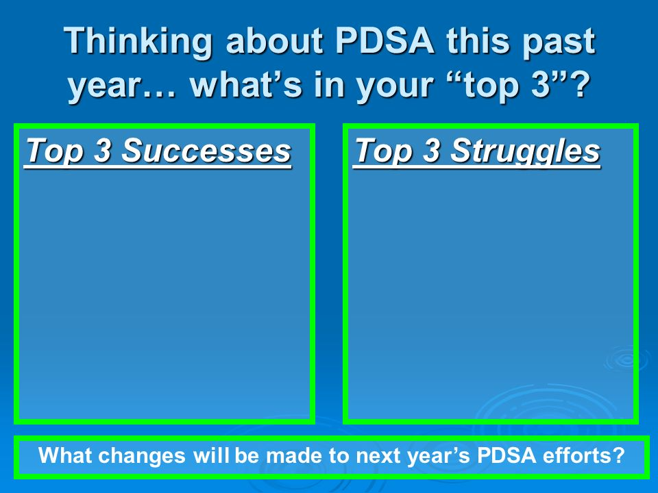 Thinking about PDSA this past year… what's in your top 3
