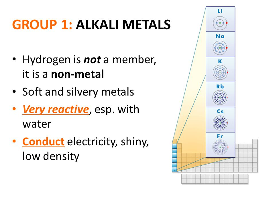 GROUP 1: ALKALI METALS Hydrogen is not a member, it is a non-metal