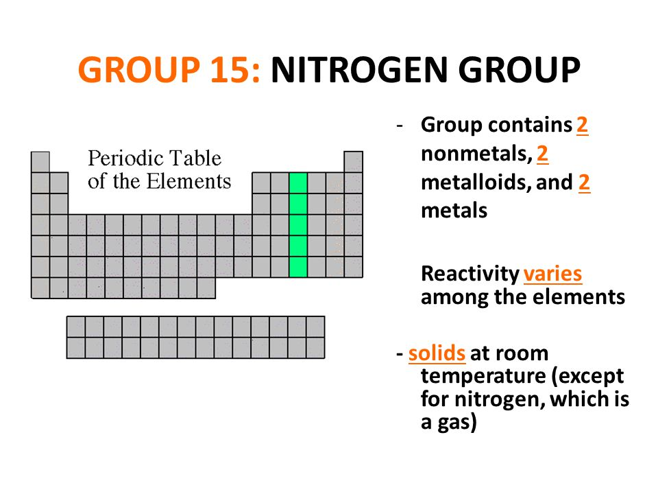 GROUP 15: NITROGEN GROUP Group contains 2 nonmetals, 2 metalloids, and 2 metals. Reactivity varies among the elements.