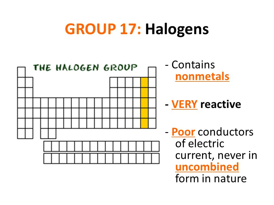 GROUP 17: Halogens - Contains nonmetals - VERY reactive