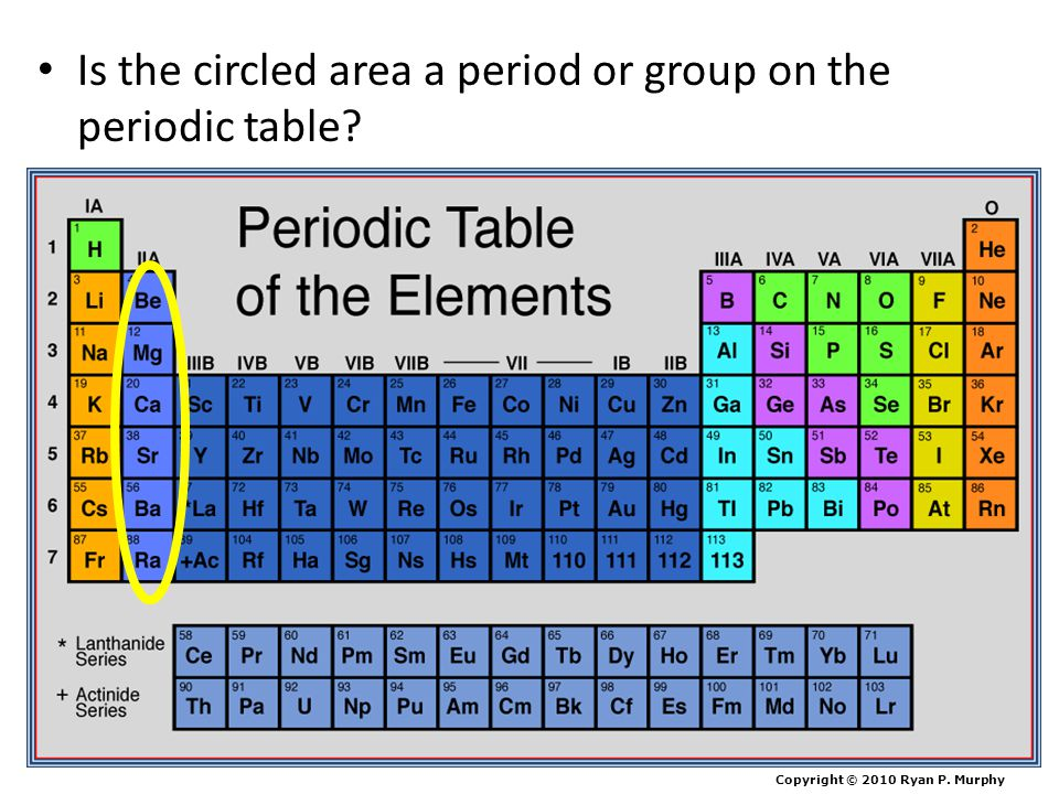 Is the circled area a period or group on the periodic table