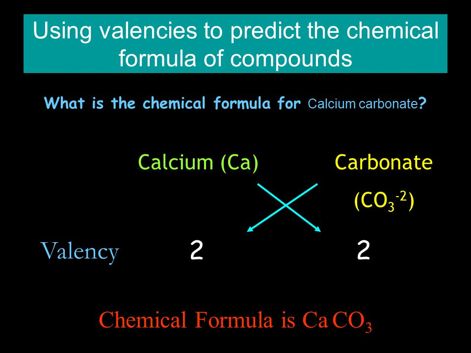 Leaving Certificate Chemistry Ppt Download
