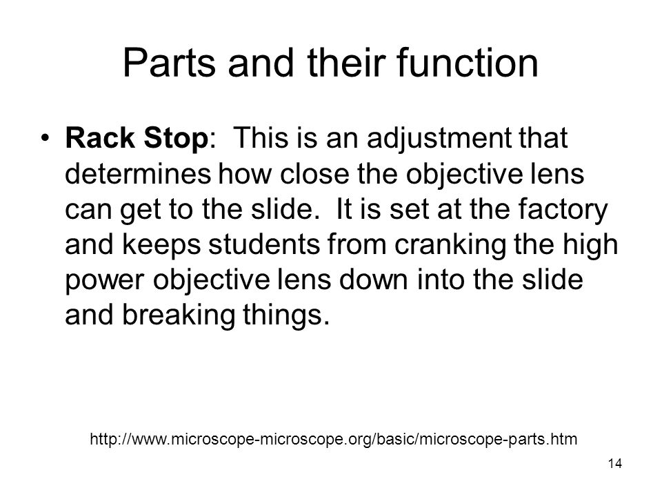 Parts And Their Function