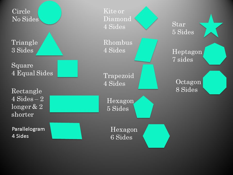 basic 2 dimensional shapes of geometry ppt download