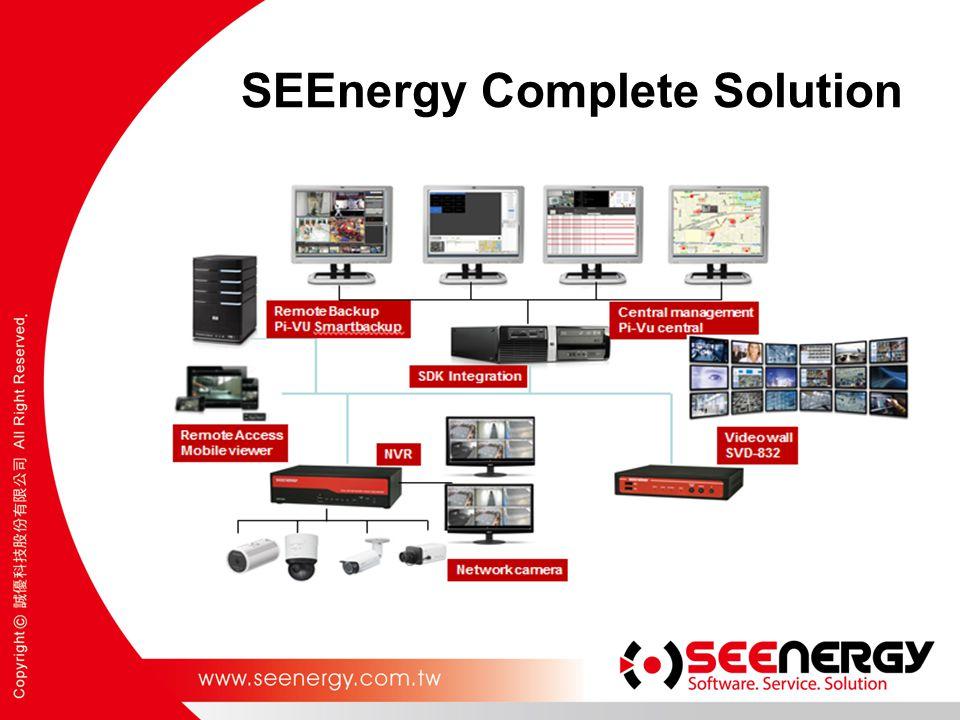 SEEnergy SVR-800 vs Hisilicon platform NVR - ppt video