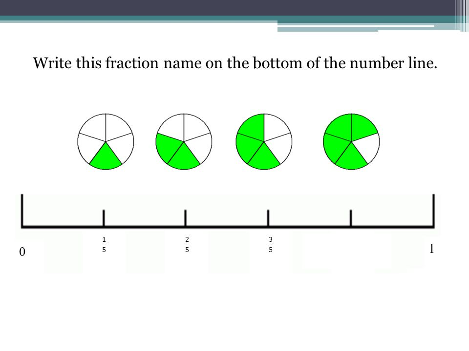 Third And Fourth Grade Number And Operations Fractions Ppt Video