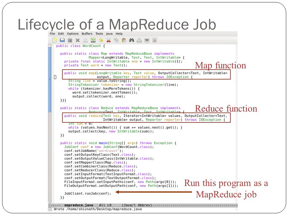 Lifecycle of a MapReduce Job