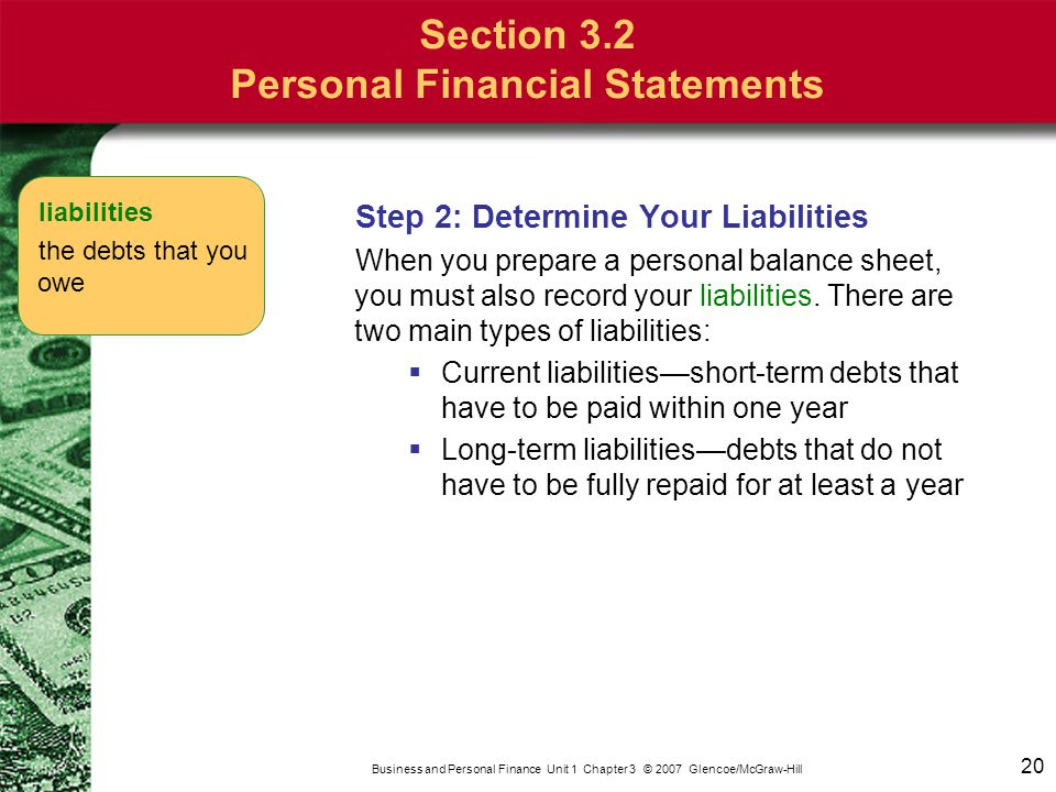 chapter 3 money management strategy ppt download