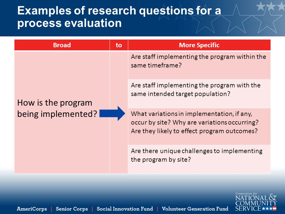 research questions examples on obesity