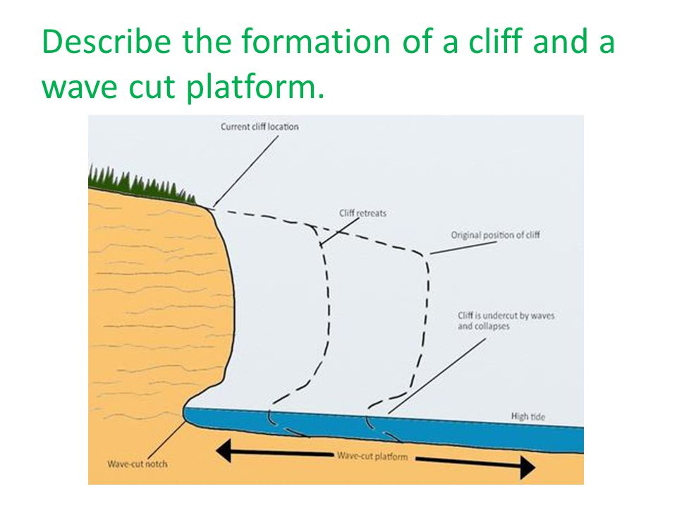 Higher Geography Physical Environments Lithosphere Ppt Video