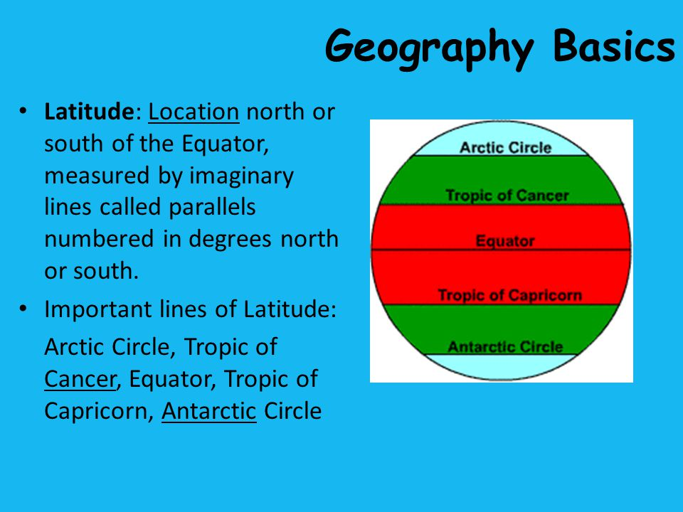 Geography Basics Latitude: Location north or south of the Equator, measured by imaginary lines called parallels numbered in degrees north or south.