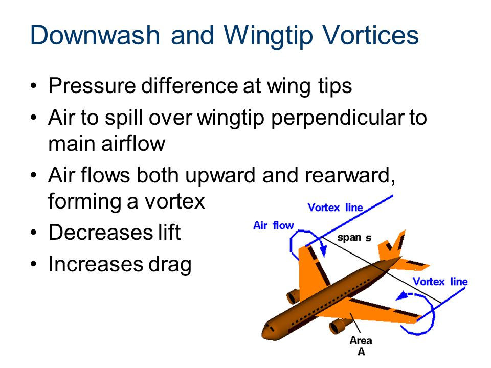 Aerodynamic Forces Lift and Drag Aerospace Engineering - ppt