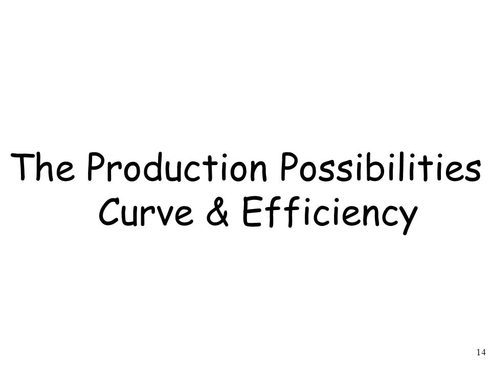 The Production Possibilities Curve & Efficiency