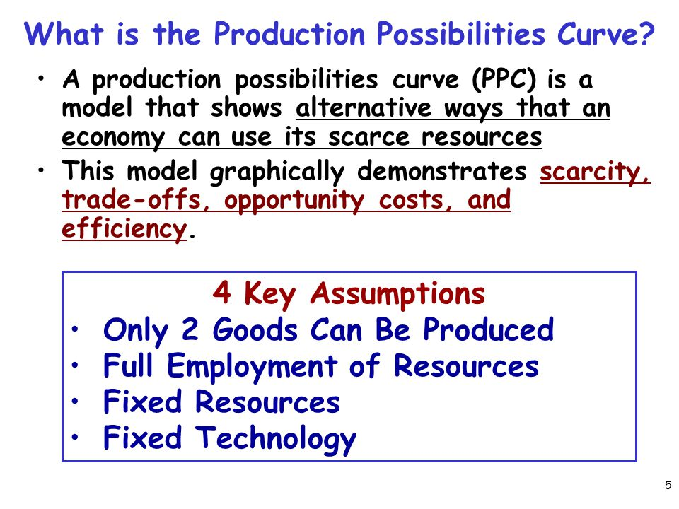 What is the Production Possibilities Curve