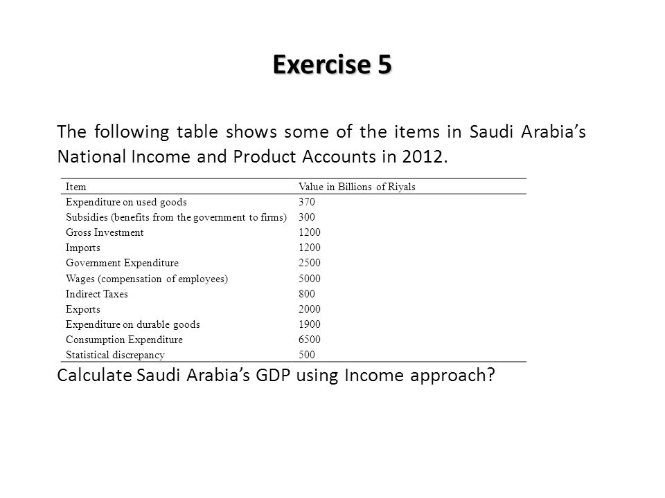 Exercise 5 The following table shows some of the items in Saudi Arabia's National Income and Product Accounts in