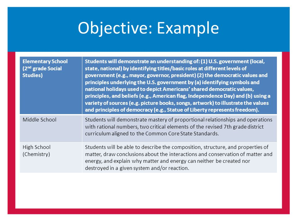 objective examples for students