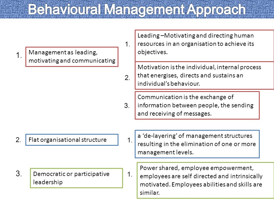 approaches to motivation in management
