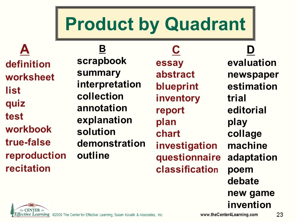Highly effective learning and the rigor and relevance model ppt product by quadrant a c d definition worksheet list quiz test workbook malvernweather Image collections