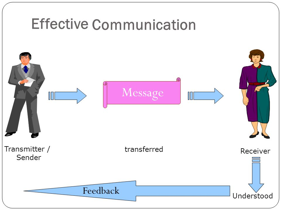 Effective Communication Message Feedback Transmitter / transferred