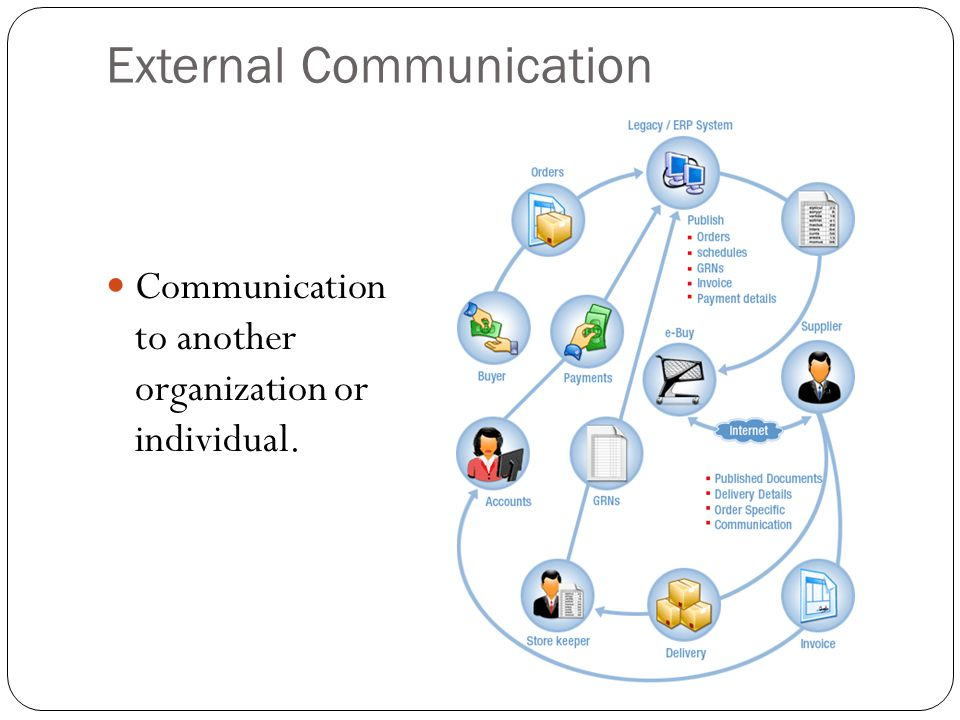 External Communication