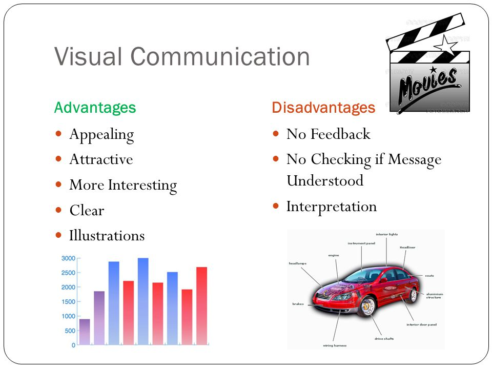 Visual Communication Appealing Attractive More Interesting Clear