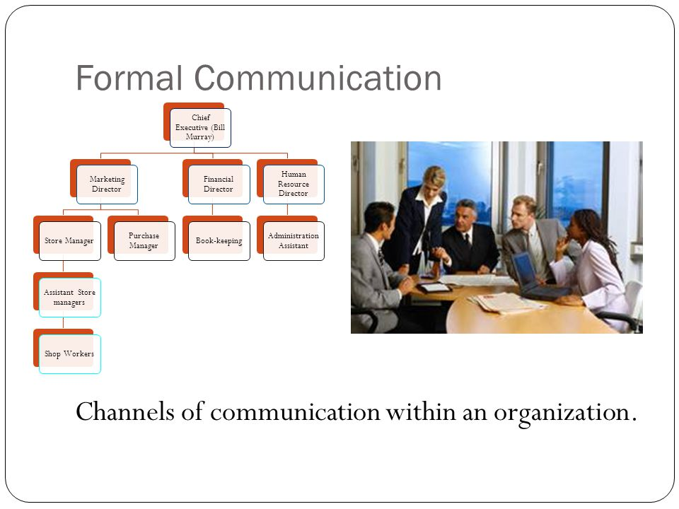 Formal Communication Channels of communication within an organization.
