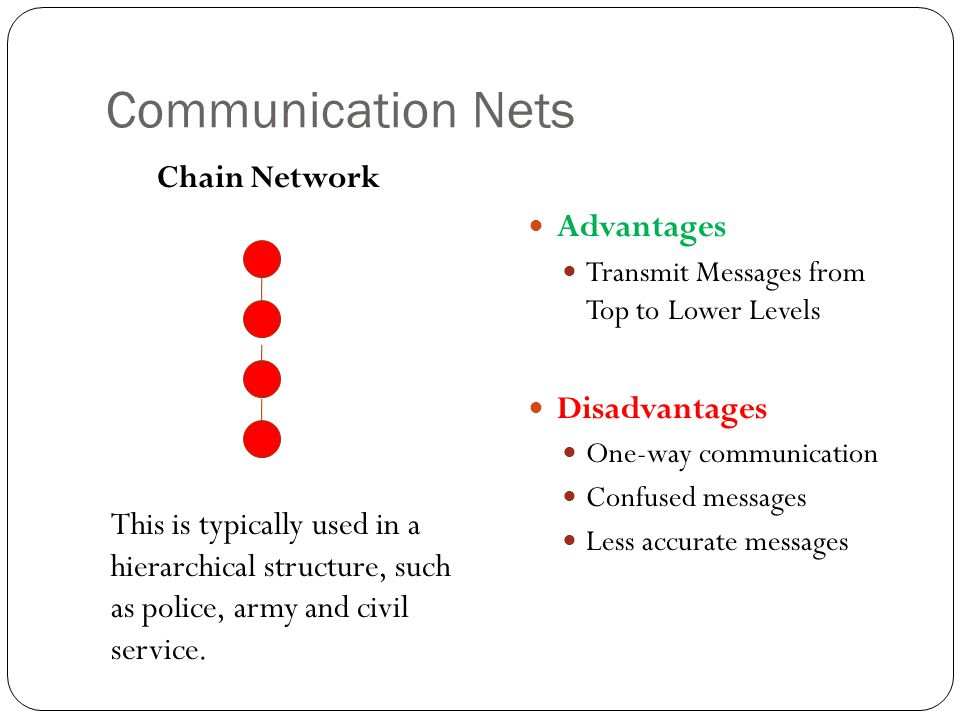 Communication Nets Chain Network This is typically used in a hierarchical structure, such as police, army and civil service.