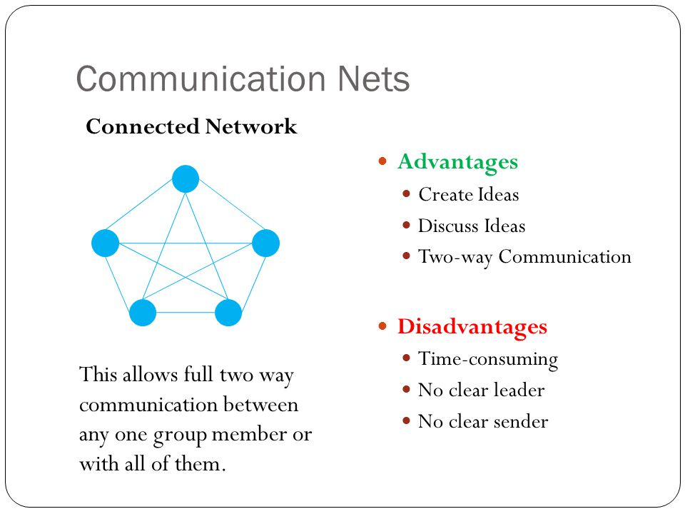 Communication Nets Connected Network This allows full two way communication between any one group member or with all of them.